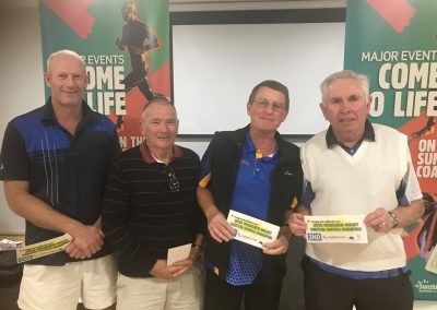 Mooloolaba Fours Runners Up